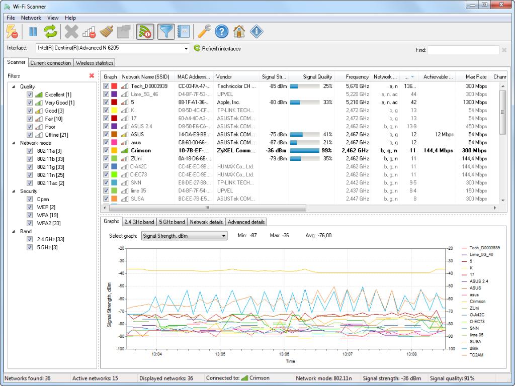 LizardSystems Wi-Fi Scanner 21.02 With Crack Latest SadeemPC